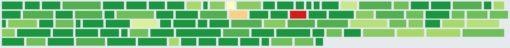 Visualisierung von Füllwörtern auf einer Webseite