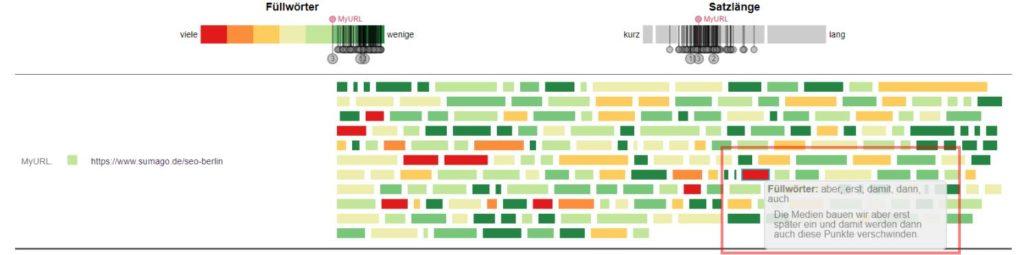 Alle Sätze eines Texter mit einer Visualisierung der Füllwörter