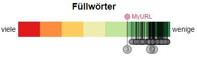 """Füllwörter Top 100 zum Suchbegriff """"SEO Berlin"""""""