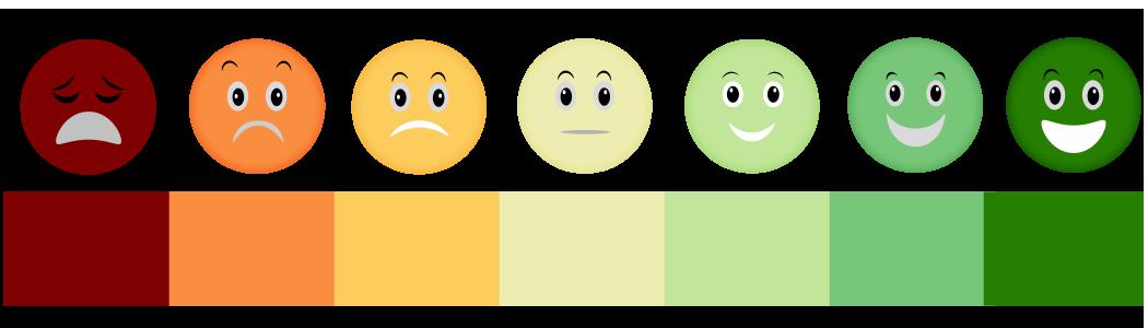 Stimmungsanalyse auf einer 7-Farben-Skala