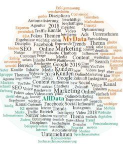 ContentCloud zum Suchbegriff online marketing trends